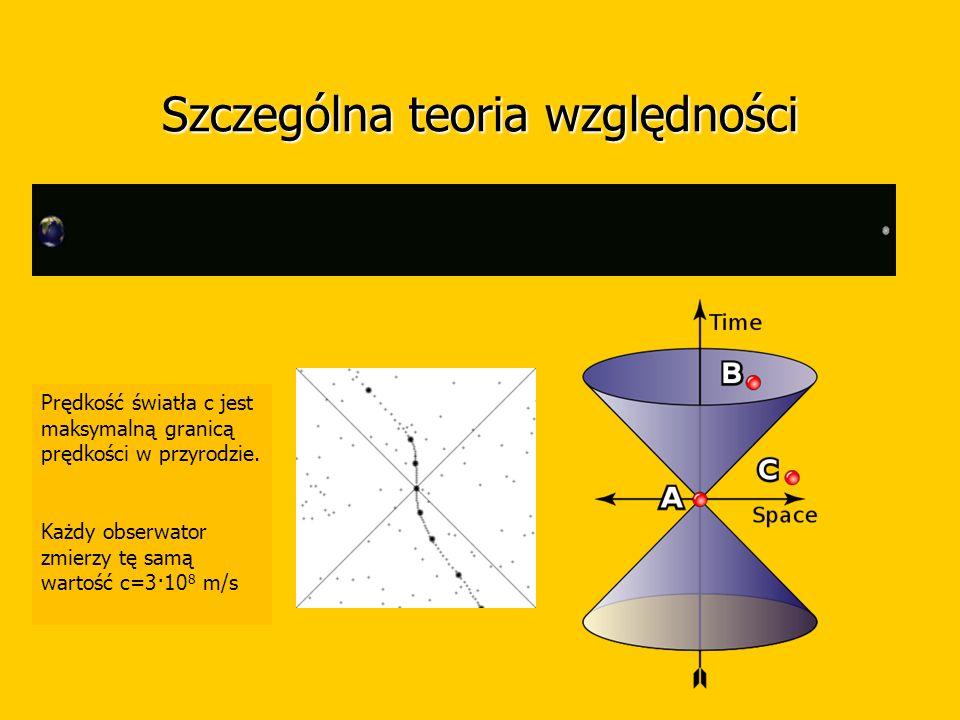 Szczególna teoria względności Prędkość światła c jest maksymalną granicą prędkości w przyrodzie.