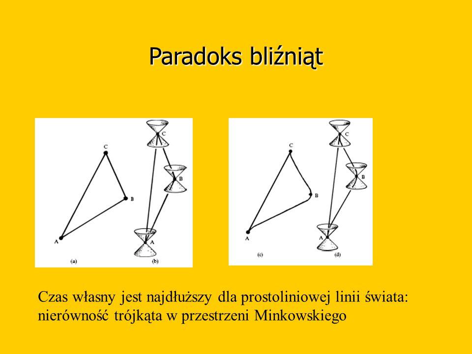 Paradoks bliźniąt Czas własny jest najdłuższy dla prostoliniowej linii świata: nierówność trójkąta w przestrzeni Minkowskiego