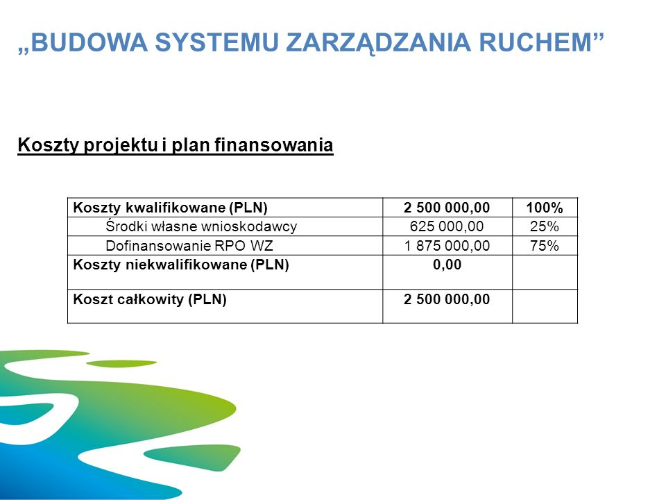 """Koszty projektu i plan finansowania """"BUDOWA SYSTEMU ZARZĄDZANIA RUCHEM Koszty kwalifikowane (PLN)2 500 000,00100% Środki własne wnioskodawcy625 000,0025% Dofinansowanie RPO WZ1 875 000,0075% Koszty niekwalifikowane (PLN)0,00 Koszt całkowity (PLN)2 500 000,00"""