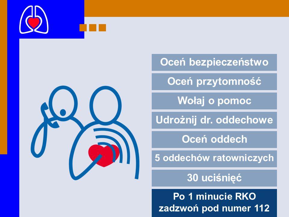 Oceń bezpieczeństwo Oceń przytomność Wołaj o pomoc Udrożnij dr. oddechowe Oceń oddech 5 oddechów ratowniczych 30 uciśnięć Po 1 minucie RKO zadzwoń pod
