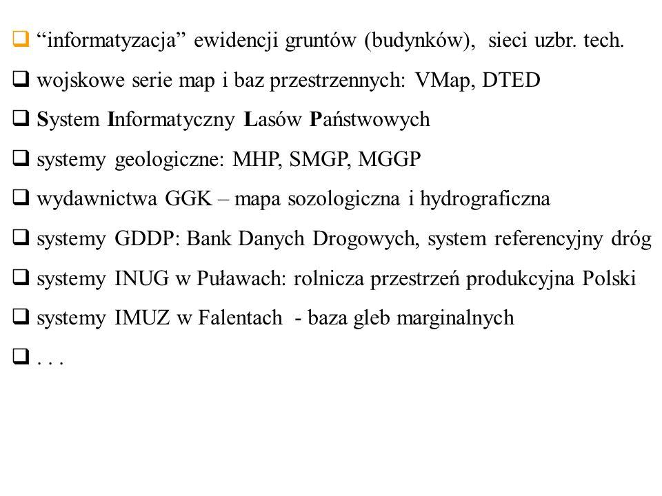  informatyzacja ewidencji gruntów (budynków), sieci uzbr.