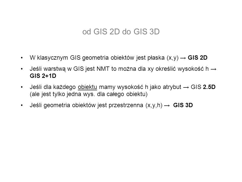 od GIS 2D do GIS 3D W klasycznym GIS geometria obiektów jest płaska (x,y) → GIS 2D Jeśli warstwą w GIS jest NMT to można dla xy określić wysokość h → GIS 2+1D Jeśli dla każdego obiektu mamy wysokość h jako atrybut → GIS 2.5D (ale jest tylko jedna wys.