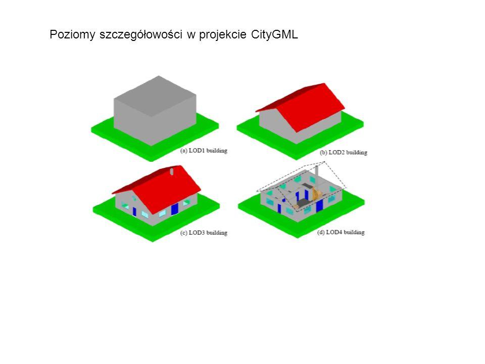 Poziomy szczegółowości w projekcie CityGML