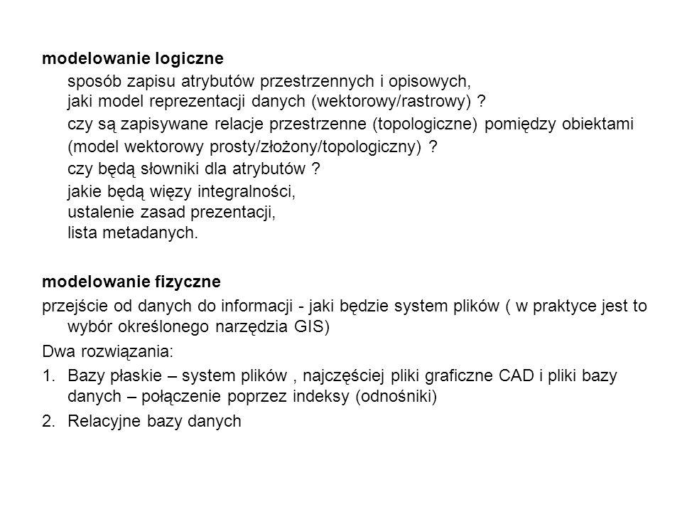 modelowanie logiczne sposób zapisu atrybutów przestrzennych i opisowych, jaki model reprezentacji danych (wektorowy/rastrowy) .