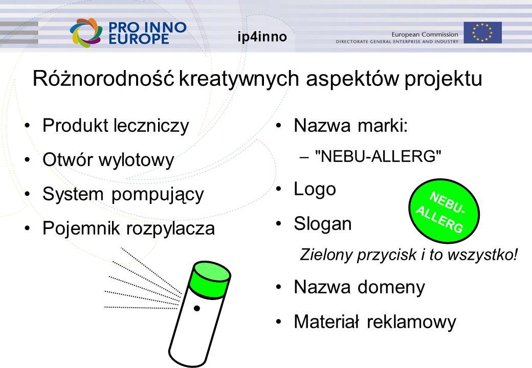 ip4inno Różnorodność kreatywnych aspektów projektu Produkt leczniczy Otwór wylotowy System pompujący Pojemnik rozpylacza Nazwa marki: – NEBU-ALLERG Logo Slogan Zielony przycisk i to wszystko.