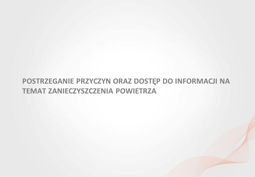 Percepcja jakości powietrza wśród mieszkańców Wrocławia i ocena dostępu do informacji w tym obszarze POSTRZEGANIE PRZYCZYN ORAZ DOSTĘP DO INFORMACJI NA TEMAT ZANIECZYSZCZENIA POWIETRZA
