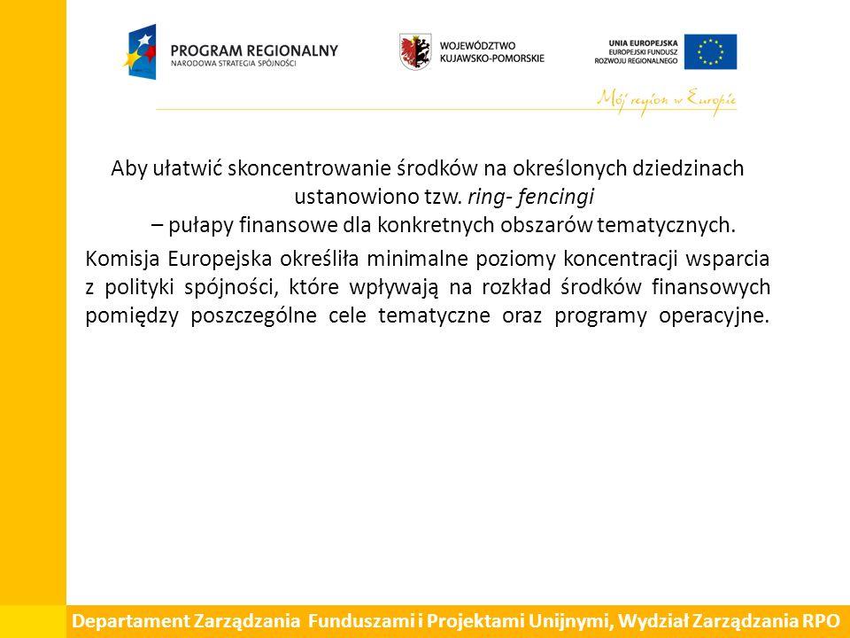 Departament Zarządzania Funduszami i Projektami Unijnymi, Wydział Zarządzania RPO Aby ułatwić skoncentrowanie środków na określonych dziedzinach ustanowiono tzw.