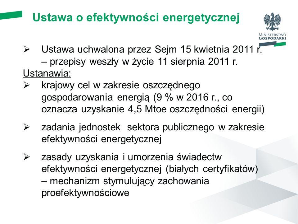 Ustawa o efektywności energetycznej  Ustawa uchwalona przez Sejm 15 kwietnia 2011 r. – przepisy weszły w życie 11 sierpnia 2011 r. Ustanawia:  krajo
