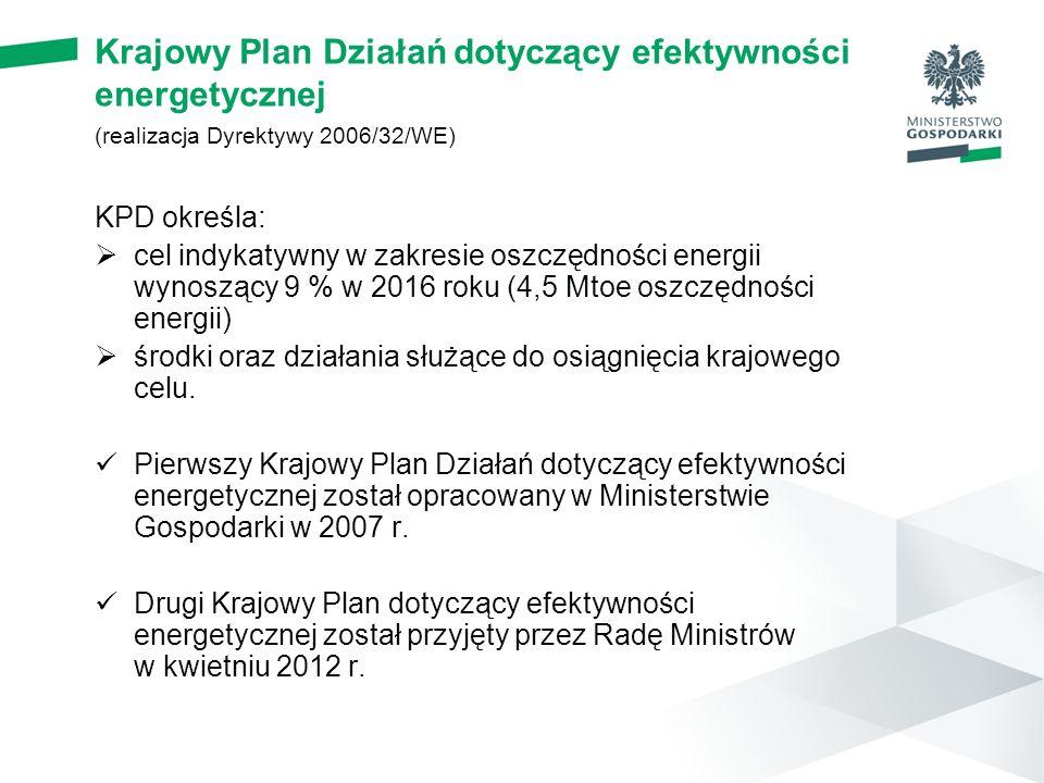 Krajowy Plan Działań dotyczący efektywności energetycznej (realizacja Dyrektywy 2006/32/WE) KPD określa:  cel indykatywny w zakresie oszczędności energii wynoszący 9 % w 2016 roku (4,5 Mtoe oszczędności energii)  środki oraz działania służące do osiągnięcia krajowego celu.