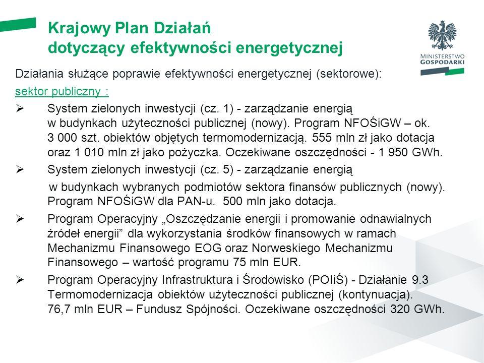 Krajowy Plan Działań dotyczący efektywności energetycznej Działania służące poprawie efektywności energetycznej (sektorowe): sektor publiczny :  System zielonych inwestycji (cz.
