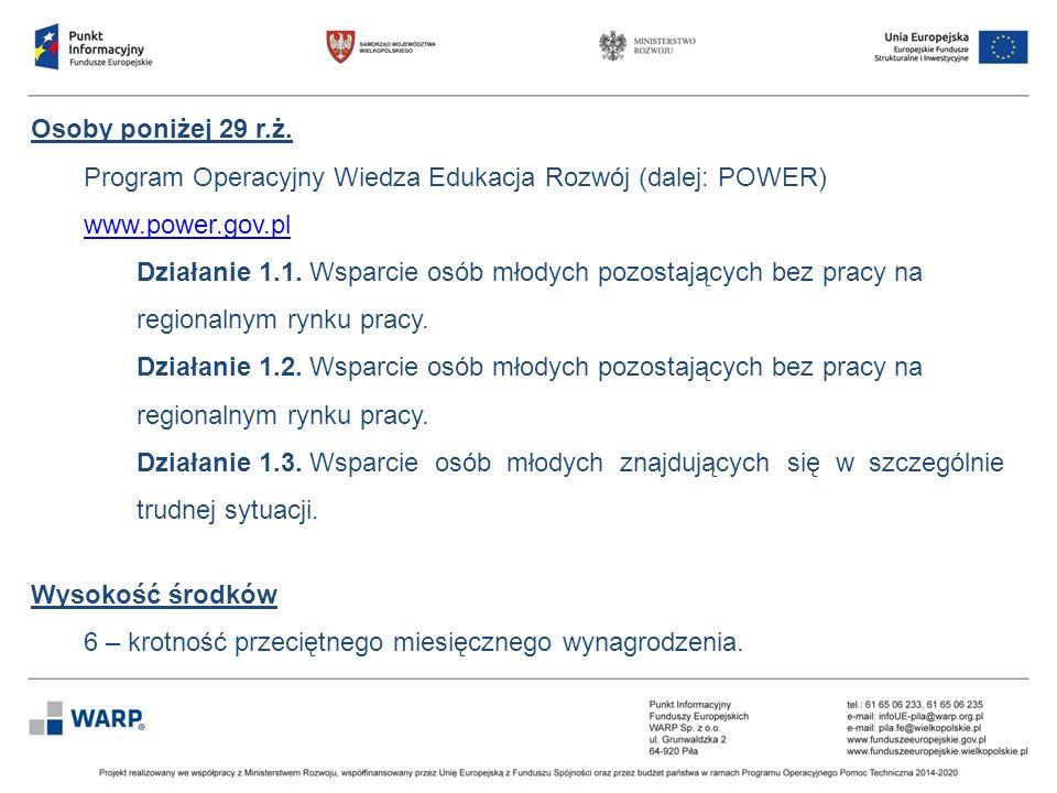 Osoby poniżej 29 r.ż. Program Operacyjny Wiedza Edukacja Rozwój (dalej: POWER) www.power.gov.pl www.power.gov.pl Działanie 1.1. Wsparcie osób młodych
