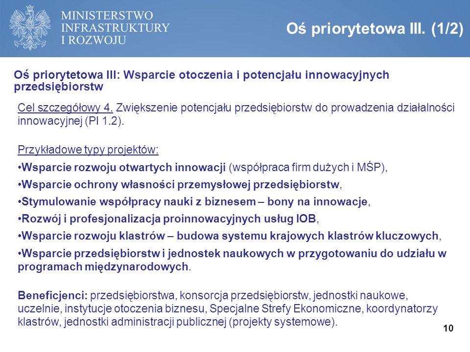Oś priorytetowa II: Wsparcie innowacji w przedsiębiorstwach Cel szczegółowy 3.
