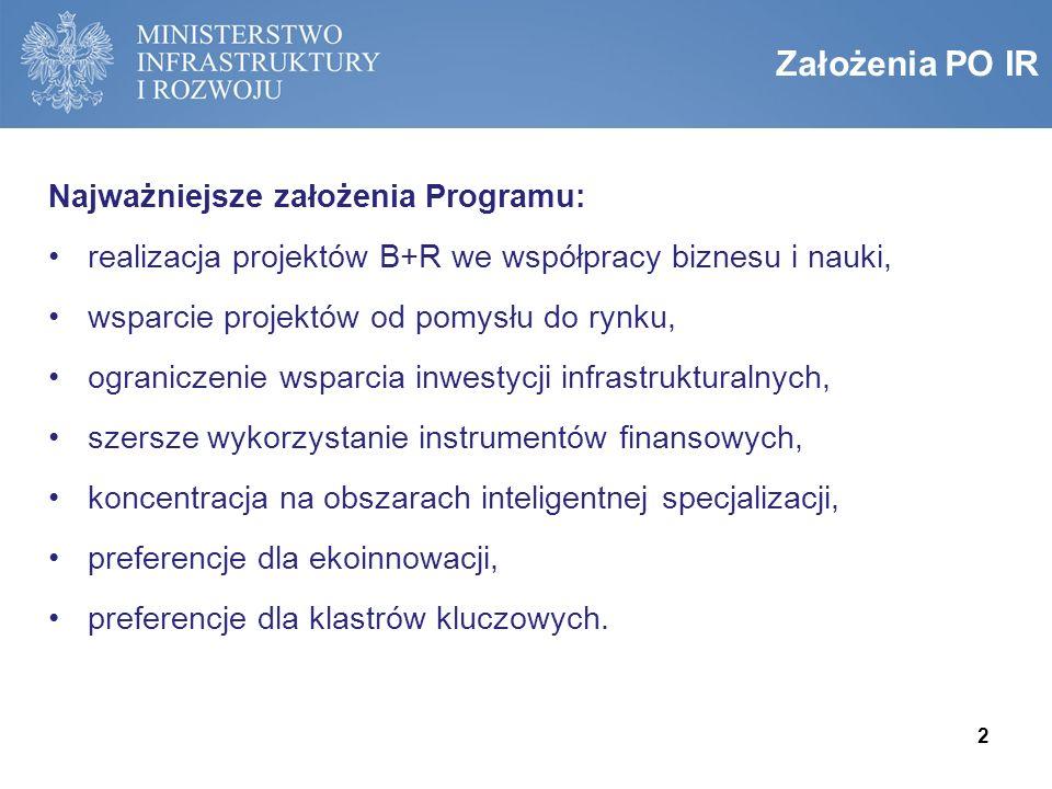 Program Operacyjny Inteligentny Rozwój 2014-2020 Marcin Łata Dyrektor Departamentu Konkurencyjności i Innowacyjności Ministerstwo Infrastruktury i Roz
