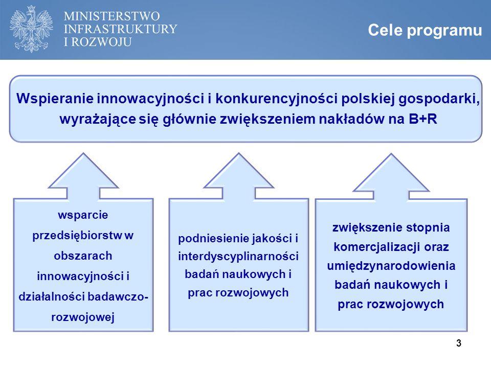 Założenia PO IR Najważniejsze założenia Programu: realizacja projektów B+R we współpracy biznesu i nauki, wsparcie projektów od pomysłu do rynku, ogra