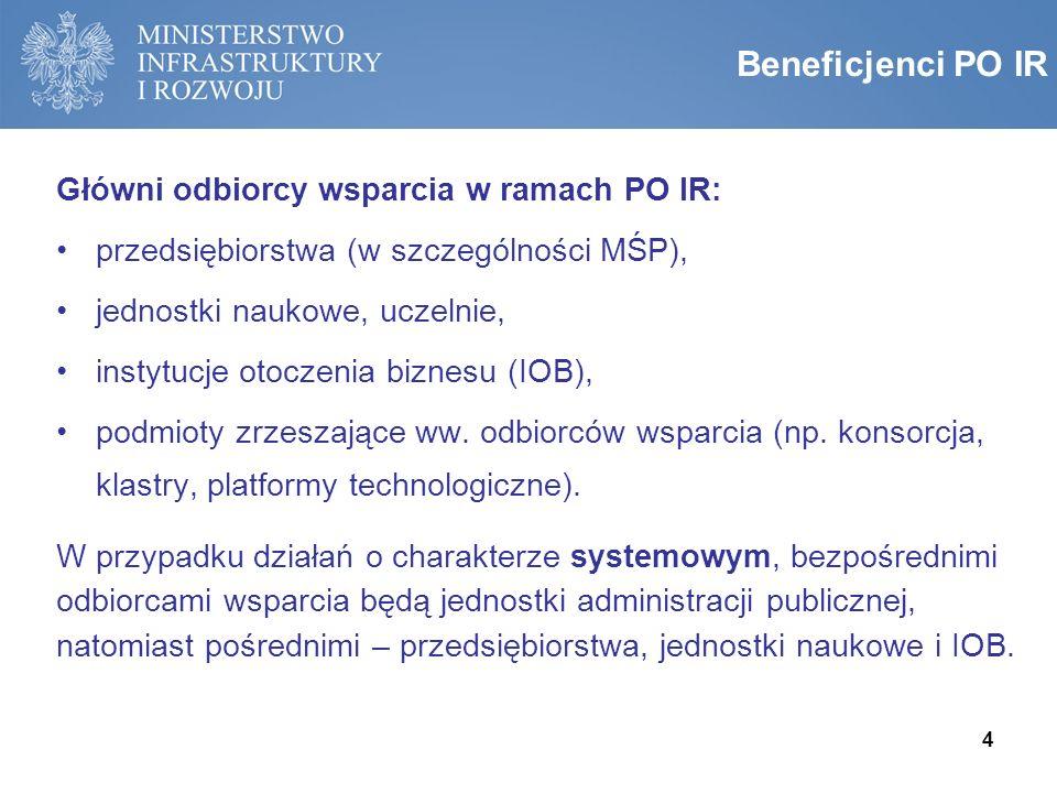 Cele programu Wspieranie innowacyjności i konkurencyjności polskiej gospodarki, wyrażające się głównie zwiększeniem nakładów na B+R wsparcie przedsiębiorstw w obszarach innowacyjności i działalności badawczo- rozwojowej podniesienie jakości i interdyscyplinarności badań naukowych i prac rozwojowych zwiększenie stopnia komercjalizacji oraz umiędzynarodowienia badań naukowych i prac rozwojowych 3