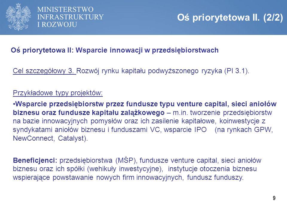 Oś priorytetowa II: Wsparcie innowacji w przedsiębiorstwach Cel szczegółowy 2. Zwiększenie nakładów polskich przedsiębiorstw na działalność innowacyjn