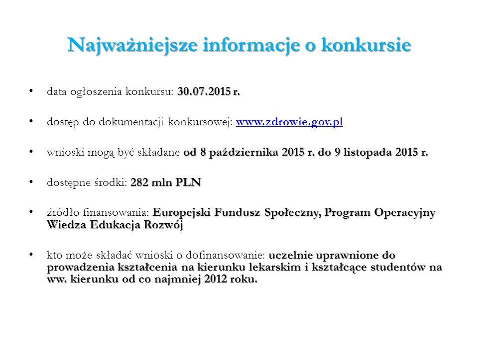 Najważniejsze informacje o konkursie 30.07.2015 r. data ogłoszenia konkursu: 30.07.2015 r. dostęp do dokumentacji konkursowej: www.zdrowie.gov.plwww.z