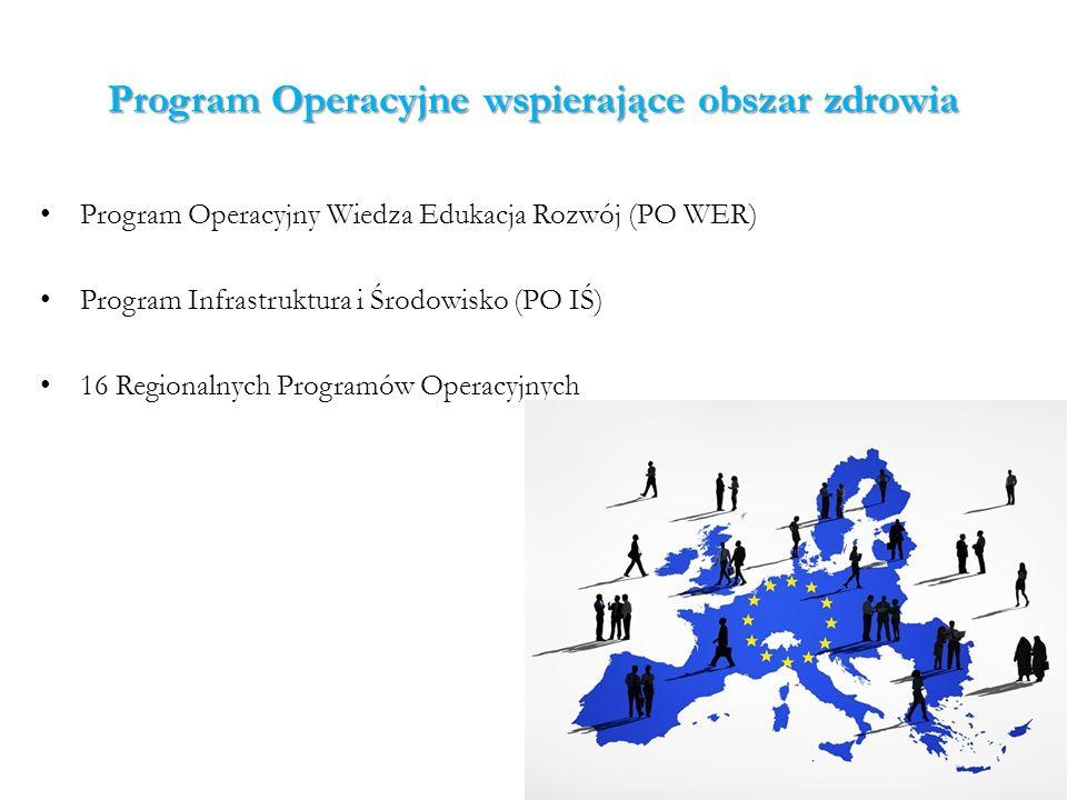 Program Operacyjne wspierające obszar zdrowia Program Operacyjny Wiedza Edukacja Rozwój (PO WER) Program Infrastruktura i Środowisko (PO IŚ) 16 Regionalnych Programów Operacyjnych
