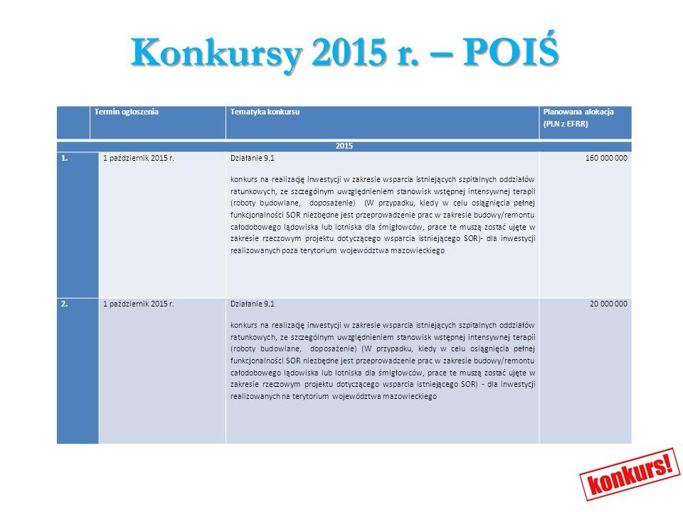 Konkursy 2015 – POIŚ Lp.Termin ogłoszeniaTematyka konkursuAlokacja (EFRR) 1.IV kwartał 2015 r.
