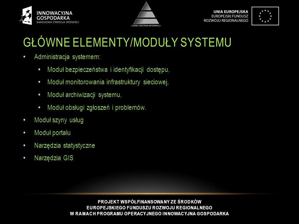 PROJEKT WSPÓŁFINANSOWANY ZE ŚRODKÓW EUROPEJSKIEGO FUNDUSZU ROZWOJU REGIONALNEGO W RAMACH PROGRAMU OPERACYJNEGO INNOWACYJNA GOSPODARKA GŁÓWNE ELEMENTY/MODUŁY SYSTEMU Administracja systemem: Moduł bezpieczeństwa i identyfikacji dostępu, Moduł monitorowania infrastruktury sieciowej, Moduł archiwizacji systemu, Moduł obsługi zgłoszeń i problemów.