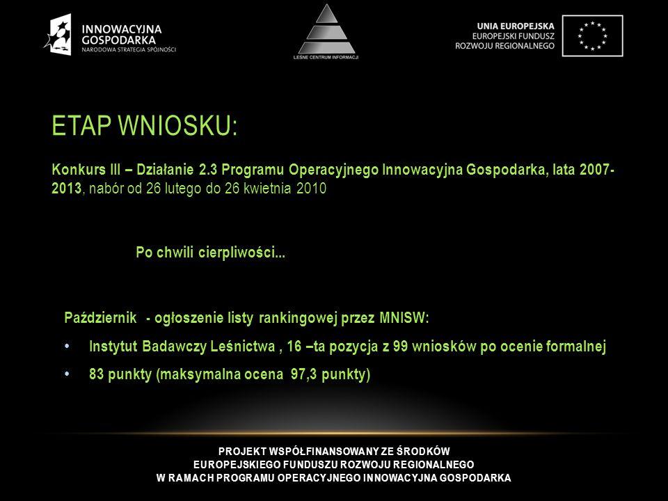 PROJEKT WSPÓŁFINANSOWANY ZE ŚRODKÓW EUROPEJSKIEGO FUNDUSZU ROZWOJU REGIONALNEGO W RAMACH PROGRAMU OPERACYJNEGO INNOWACYJNA GOSPODARKA ETAP WNIOSKU: Konkurs III – Działanie 2.3 Programu Operacyjnego Innowacyjna Gospodarka, lata 2007- 2013, nabór od 26 lutego do 26 kwietnia 2010 Październik - ogłoszenie listy rankingowej przez MNISW: Instytut Badawczy Leśnictwa, 16 –ta pozycja z 99 wniosków po ocenie formalnej 83 punkty (maksymalna ocena 97,3 punkty) Po chwili cierpliwości...