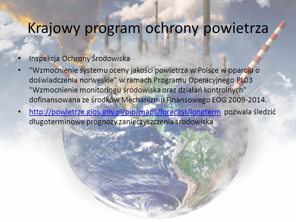 Krajowy program ochrony powietrza Inspekcja Ochrony Środowiska Wzmocnienie systemu oceny jakości powietrza w Polsce w oparciu o doświadczenia norweskie w ramach Programu Operacyjnego PL03 Wzmocnienie monitoringu środowiska oraz działań kontrolnych dofinansowana ze środków Mechanizmu Finansowego EOG 2009-2014.