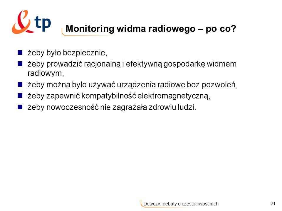 21 Dotyczy: debaty o częstotliwościach Monitoring widma radiowego – po co.