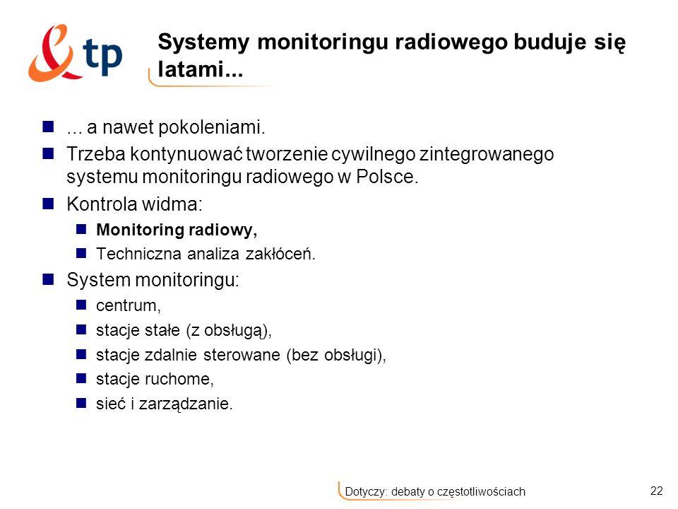 22 Dotyczy: debaty o częstotliwościach Systemy monitoringu radiowego buduje się latami......