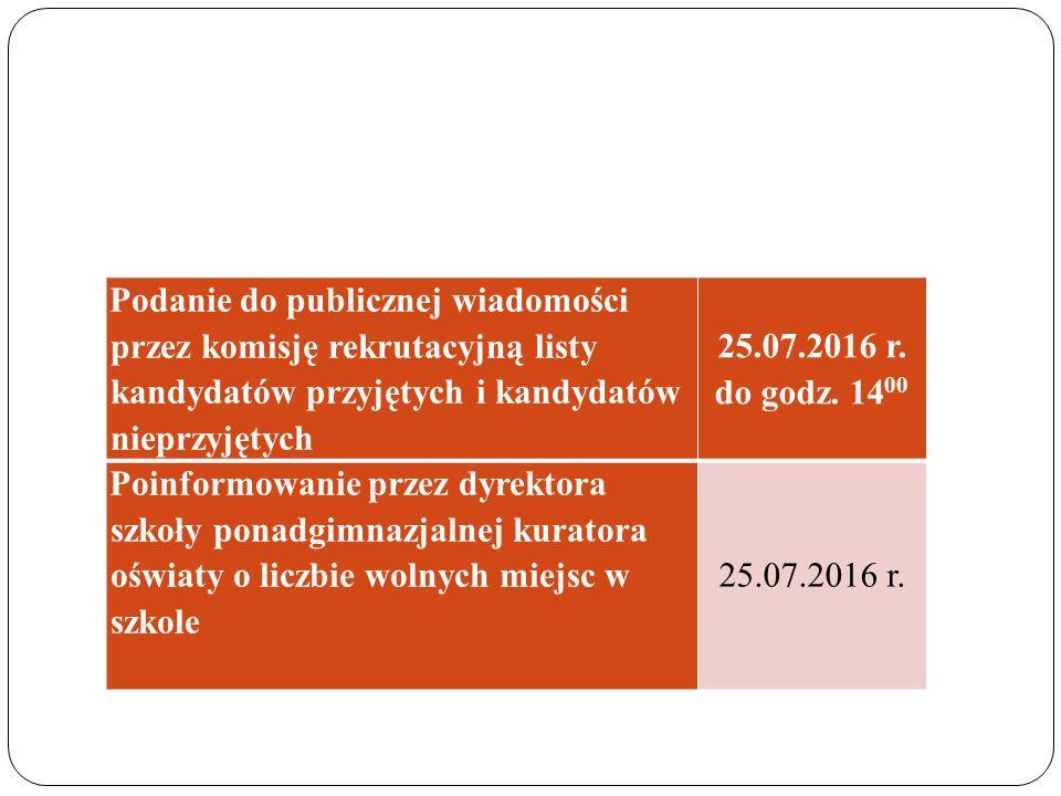 Podanie do publicznej wiadomości przez komisję rekrutacyjną listy kandydatów przyjętych i kandydatów nieprzyjętych 25.07.2016 r.