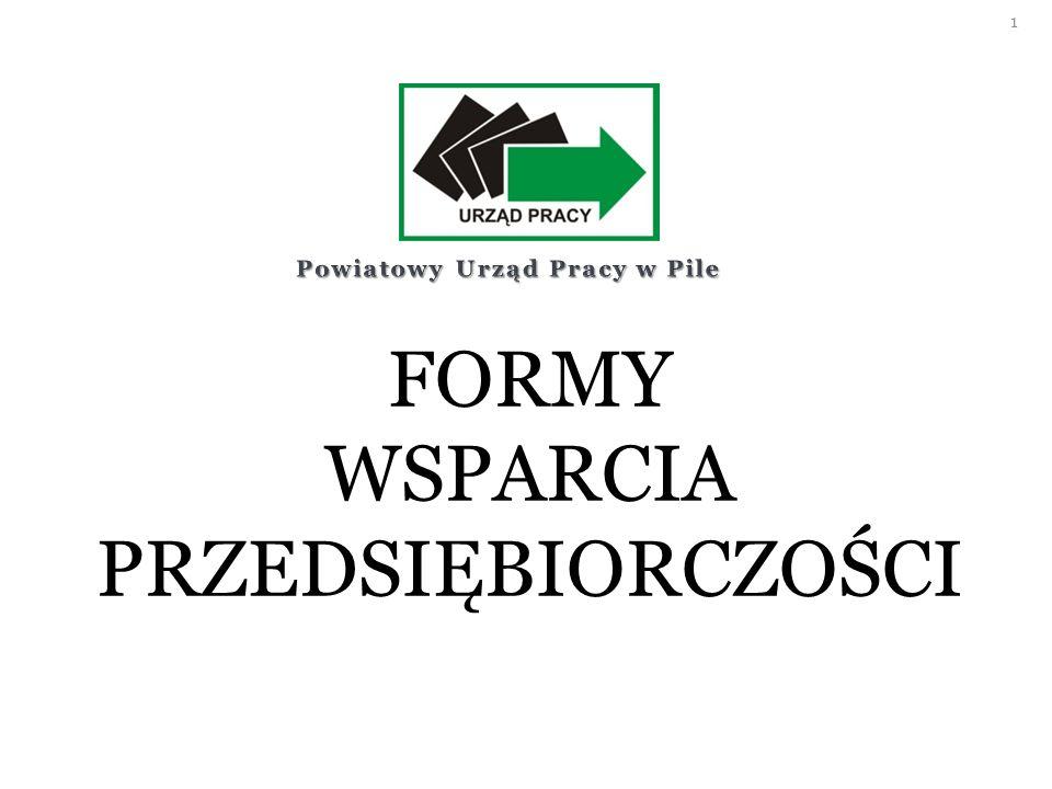 FORMY WSPARCIA PRZEDSIĘBIORCZOŚCI 1