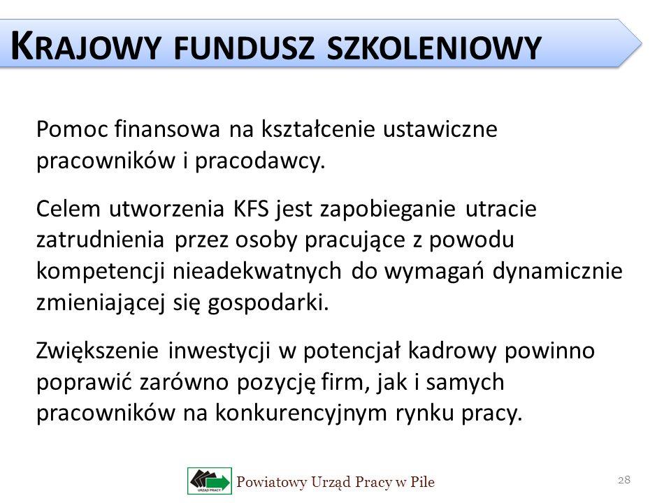 Powiatowy Urząd Pracy w Pile 28 K RAJOWY FUNDUSZ SZKOLENIOWY Pomoc finansowa na kształcenie ustawiczne pracowników i pracodawcy.