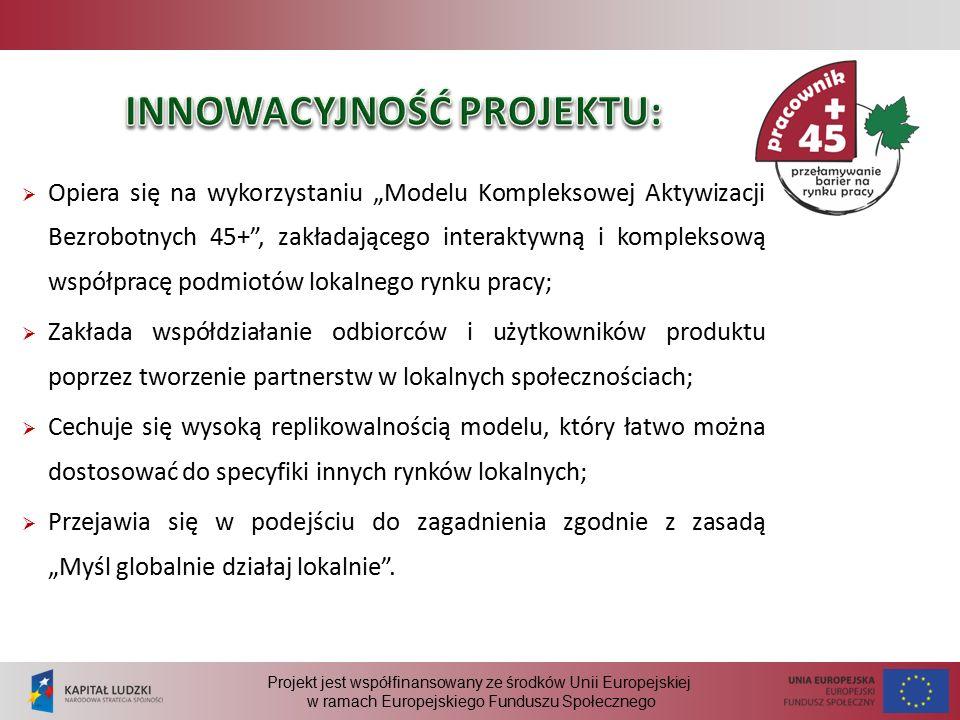 """ Opiera się na wykorzystaniu """"Modelu Kompleksowej Aktywizacji Bezrobotnych 45+ , zakładającego interaktywną i kompleksową współpracę podmiotów lokalnego rynku pracy;  Zakłada współdziałanie odbiorców i użytkowników produktu poprzez tworzenie partnerstw w lokalnych społecznościach;  Cechuje się wysoką replikowalnością modelu, który łatwo można dostosować do specyfiki innych rynków lokalnych;  Przejawia się w podejściu do zagadnienia zgodnie z zasadą """"Myśl globalnie działaj lokalnie ."""