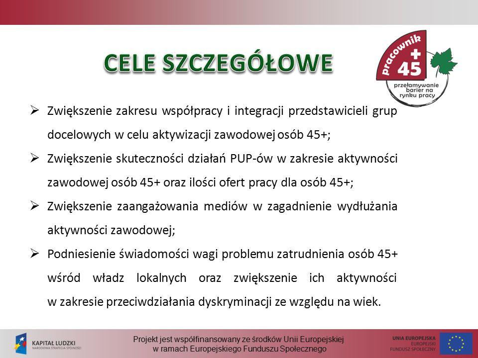Projekt jest współfinansowany ze środków Unii Europejskiej w ramach Europejskiego Funduszu Społecznego  Zwiększenie zakresu współpracy i integracji przedstawicieli grup docelowych w celu aktywizacji zawodowej osób 45+;  Zwiększenie skuteczności działań PUP-ów w zakresie aktywności zawodowej osób 45+ oraz ilości ofert pracy dla osób 45+;  Zwiększenie zaangażowania mediów w zagadnienie wydłużania aktywności zawodowej;  Podniesienie świadomości wagi problemu zatrudnienia osób 45+ wśród władz lokalnych oraz zwiększenie ich aktywności w zakresie przeciwdziałania dyskryminacji ze względu na wiek.