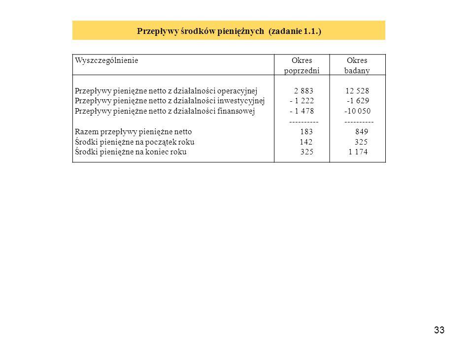 33 Przepływy środków pieniężnych (zadanie 1.1.) WyszczególnienieOkres poprzedni Okres badany Przepływy pieniężne netto z działalności operacyjnej Prze