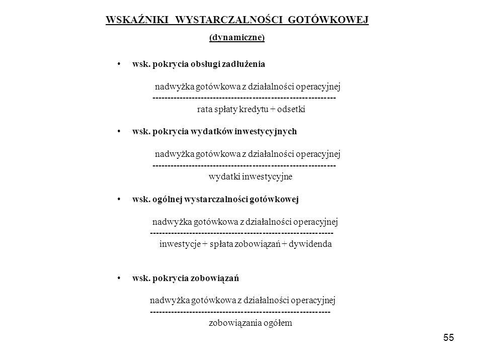 55 WSKAŹNIKI WYSTARCZALNOŚCI GOTÓWKOWEJ (dynamiczne) wsk.