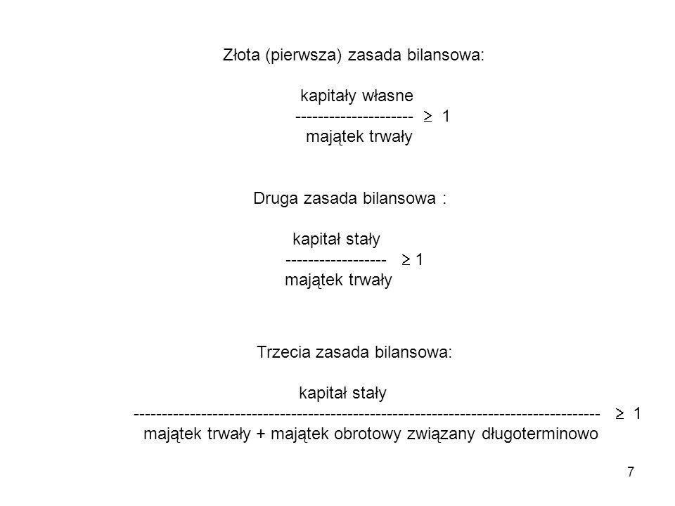 18 Wynik finansowy z podstawowej działalności operacyjnej Wynik finansowy z pozostałej działalności operacyjnej Wynik finansowy na operacjach finansowych Wynik finansowy nadzwy- czajny