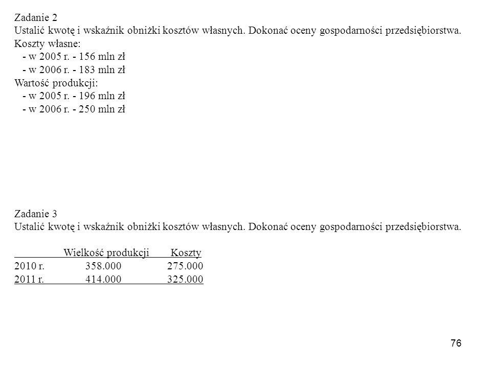 76 Zadanie 2 Ustalić kwotę i wskaźnik obniżki kosztów własnych. Dokonać oceny gospodarności przedsiębiorstwa. Koszty własne: - w 2005 r. - 156 mln zł