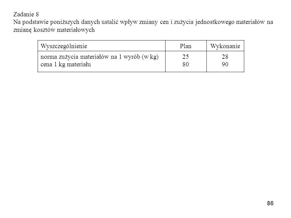 86 Zadanie 8 Na podstawie poniższych danych ustalić wpływ zmiany cen i zużycia jednostkowego materiałów na zmianę kosztów materiałowych WyszczególnieniePlanWykonanie norma zużycia materiałów na 1 wyrób (w kg) cena 1 kg materiału 25 80 28 90
