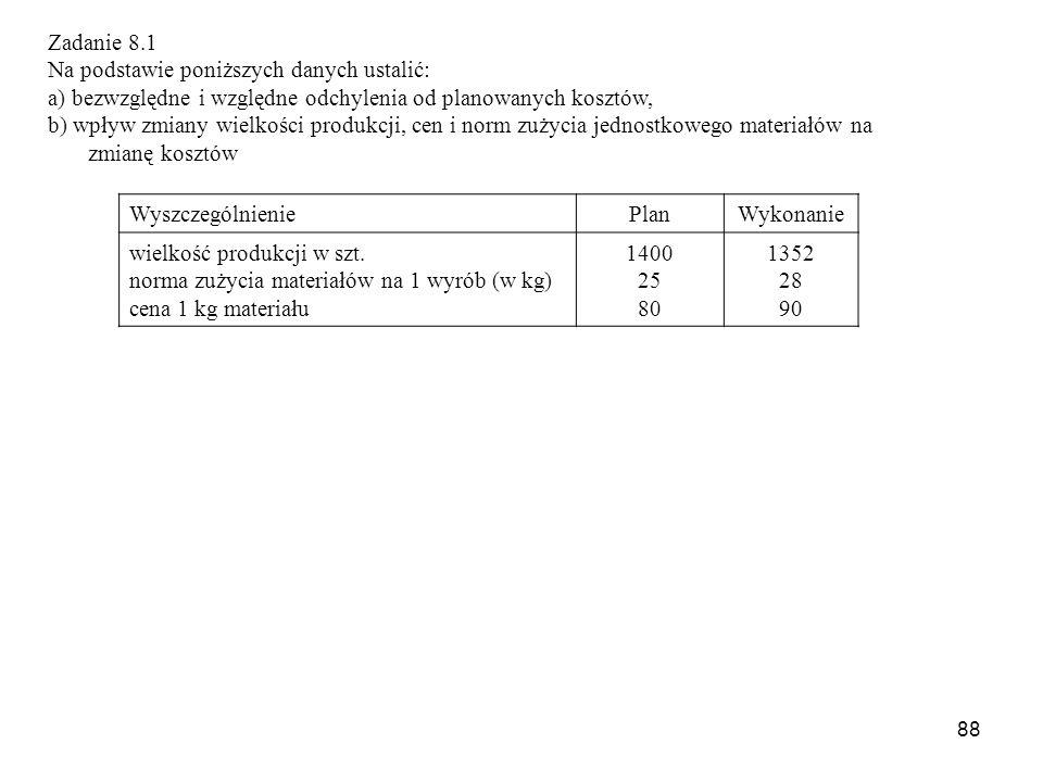 88 Zadanie 8.1 Na podstawie poniższych danych ustalić: a) bezwzględne i względne odchylenia od planowanych kosztów, b) wpływ zmiany wielkości produkcji, cen i norm zużycia jednostkowego materiałów na zmianę kosztów WyszczególnieniePlanWykonanie wielkość produkcji w szt.