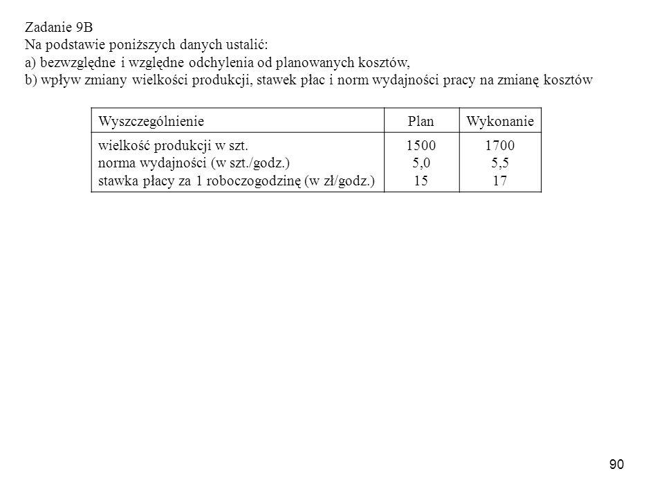 90 Zadanie 9B Na podstawie poniższych danych ustalić: a) bezwzględne i względne odchylenia od planowanych kosztów, b) wpływ zmiany wielkości produkcji, stawek płac i norm wydajności pracy na zmianę kosztów WyszczególnieniePlanWykonanie wielkość produkcji w szt.