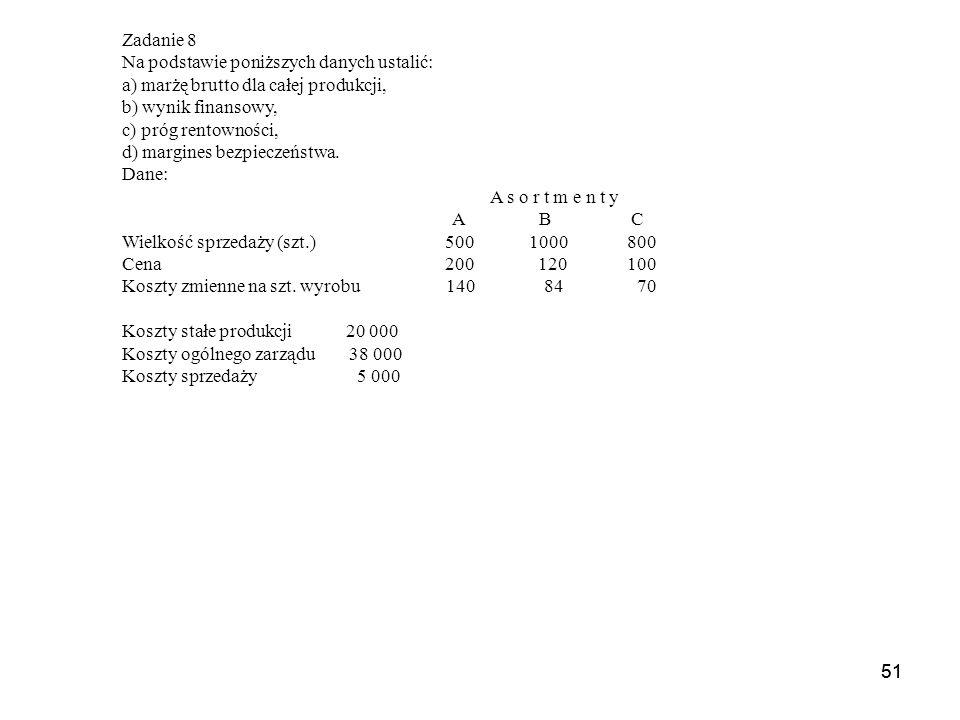 51 Zadanie 8 Na podstawie poniższych danych ustalić: a) marżę brutto dla całej produkcji, b) wynik finansowy, c) próg rentowności, d) margines bezpieczeństwa.
