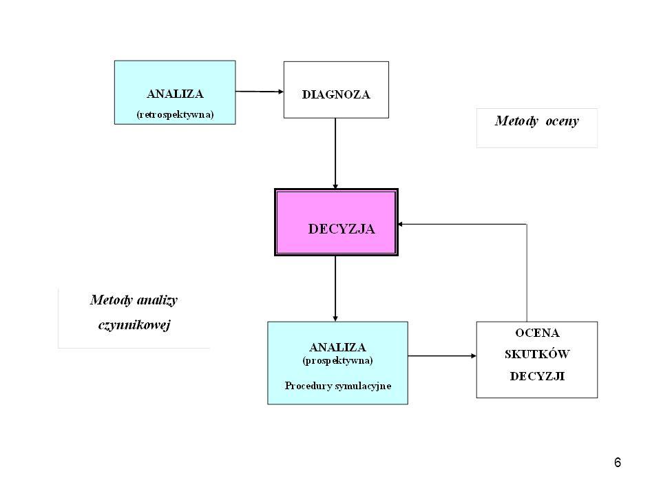 7 Analiza menadżerska obejmuje: - analizę retrospektywną (ocenę zdarzeń, zjawisk minionych), - analizę prospektywną (analizę potrzebną do oceny działań przyszłych)