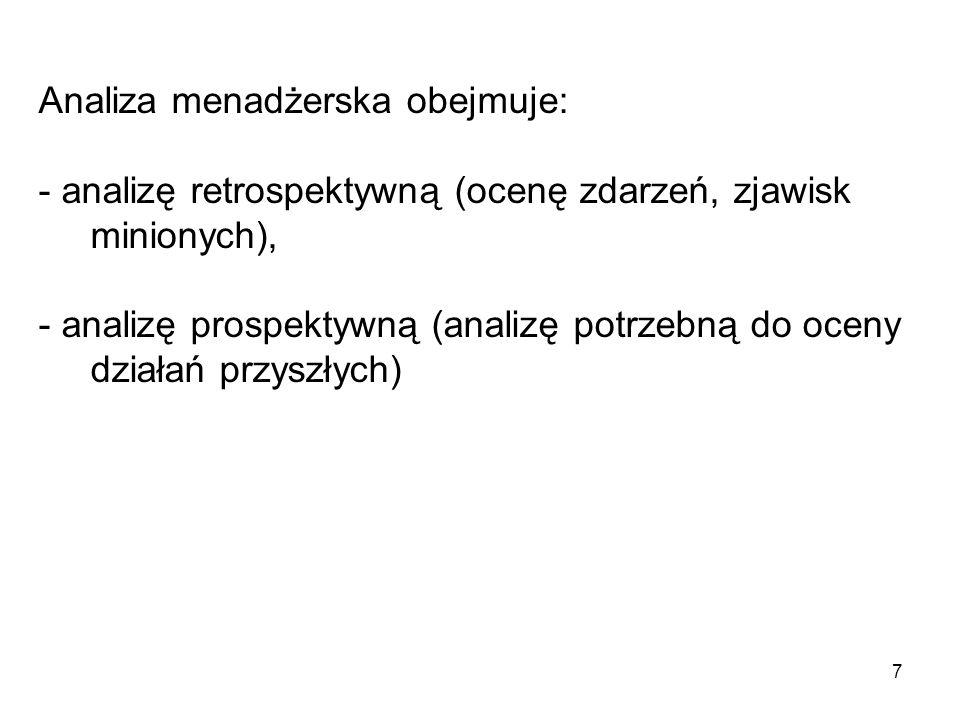 78 2007200820092010 Mieszko S.A.3,435,958,3110,33 Wawel S.A.14,2514,6217,0621,64 2007200820092010 Mieszko S.A.2,4462,3052,1682,038 Wawel S.A.1,3371,3181,3351,339 2007200820092010 Mieszko S.A.1,42,583,835,07 Wawel S.A.10,6611,0912,7716,16 2007200820092010 Mieszko S.A.0,9621,0241,0561,099 Wawel S.A.1,1671,1291,2491,279 2007200820092010 Mieszko S.A.1,462,523,634,65 Wawel S.A.9,139,8210,2312,64 Schemat 2.