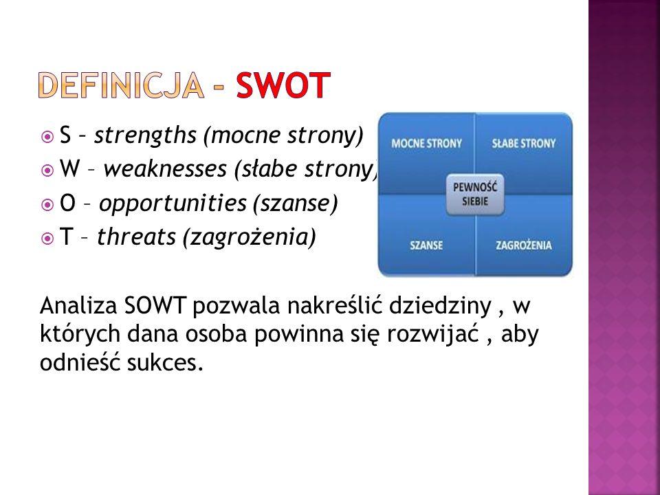  S – strengths (mocne strony)  W – weaknesses (słabe strony)  O – opportunities (szanse)  T – threats (zagrożenia) Analiza SOWT pozwala nakreślić dziedziny, w których dana osoba powinna się rozwijać, aby odnieść sukces.