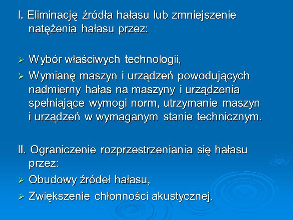 I. Eliminację źródła hałasu lub zmniejszenie natężenia hałasu przez:  Wybór właściwych technologii,  Wymianę maszyn i urządzeń powodujących nadmiern