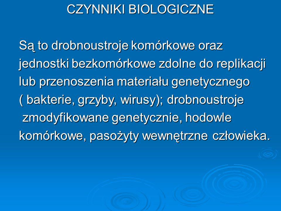 CZYNNIKI BIOLOGICZNE Są to drobnoustroje komórkowe oraz jednostki bezkomórkowe zdolne do replikacji lub przenoszenia materiału genetycznego ( bakterie, grzyby, wirusy); drobnoustroje zmodyfikowane genetycznie, hodowle zmodyfikowane genetycznie, hodowle komórkowe, pasożyty wewnętrzne człowieka.