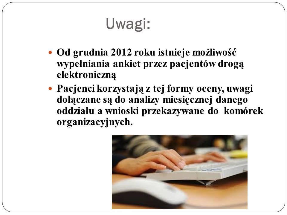 Uwagi: Od grudnia 2012 roku istnieje możliwość wypełniania ankiet przez pacjentów drogą elektroniczną Pacjenci korzystają z tej formy oceny, uwagi doł