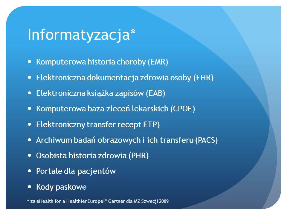 Informatyzacja* Komputerowa historia choroby (EMR) Elektroniczna dokumentacja zdrowia osoby (EHR) Elektroniczna książka zapisów (EAB) Komputerowa baza zleceń lekarskich (CPOE) Elektroniczny transfer recept ETP) Archiwum badań obrazowych i ich transferu (PACS) Osobista historia zdrowia (PHR) Portale dla pacjentów Kody paskowe * za eHealth for a Healthier Europe! Gartner dla MZ Szwecji 2009