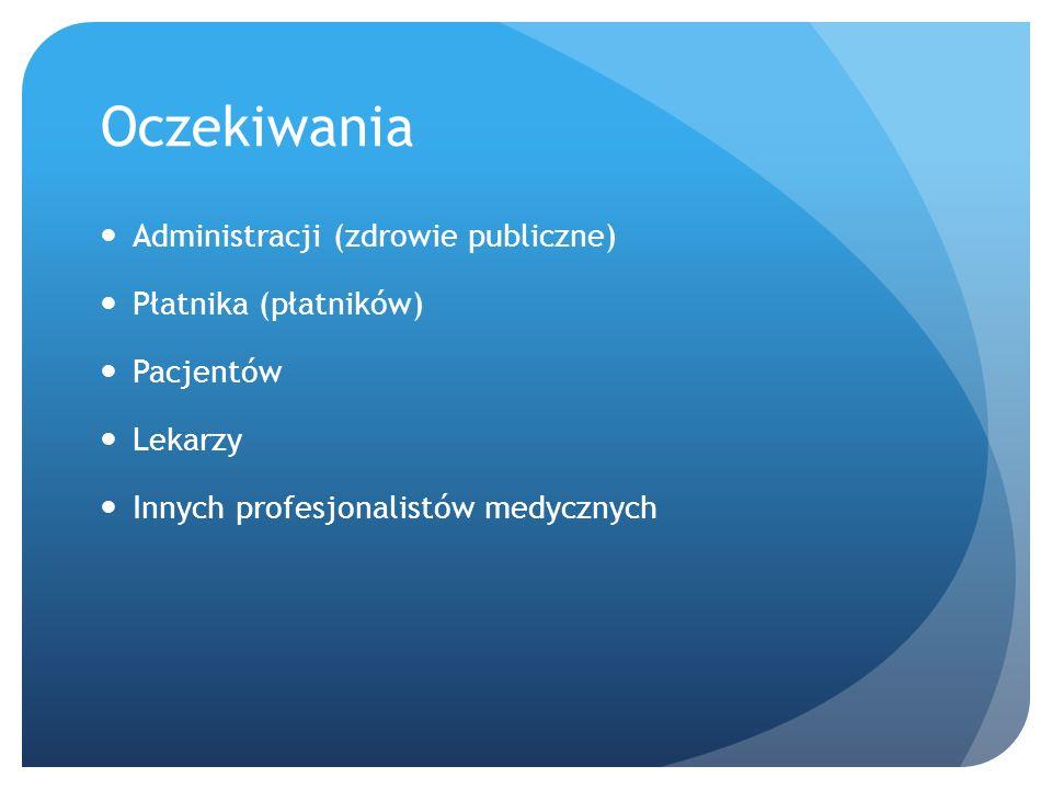 Oczekiwania Administracji (zdrowie publiczne) Płatnika (płatników) Pacjentów Lekarzy Innych profesjonalistów medycznych