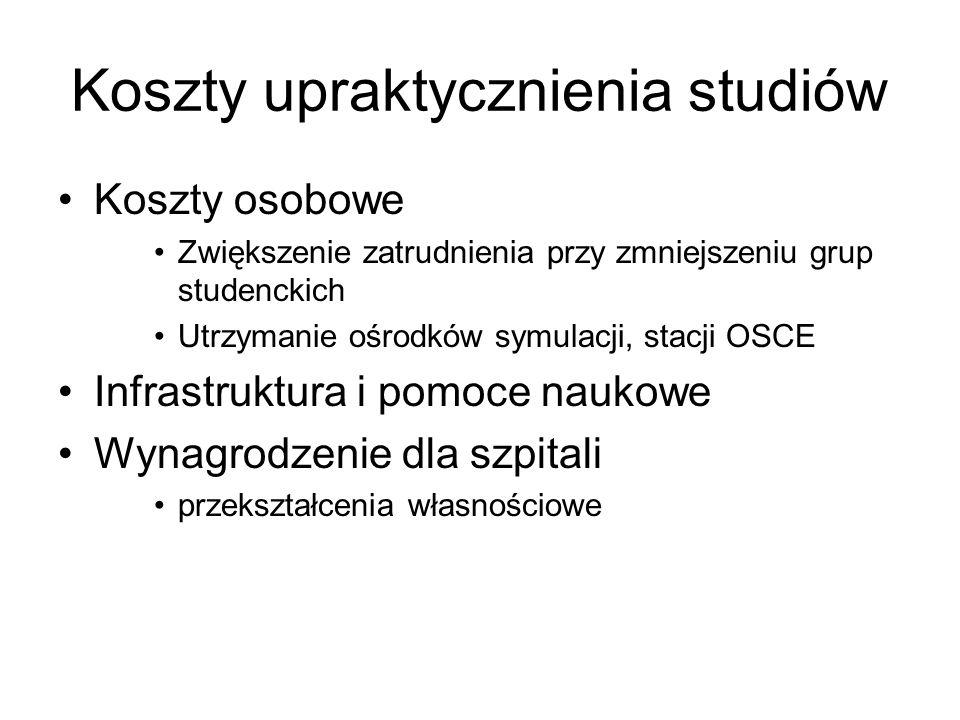 Koszty upraktycznienia studiów Koszty osobowe Zwiększenie zatrudnienia przy zmniejszeniu grup studenckich Utrzymanie ośrodków symulacji, stacji OSCE Infrastruktura i pomoce naukowe Wynagrodzenie dla szpitali przekształcenia własnościowe